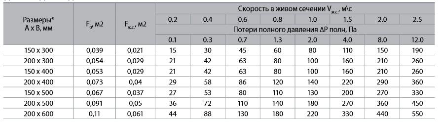 решеткапереточная3