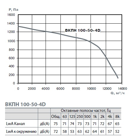 100-50(2)