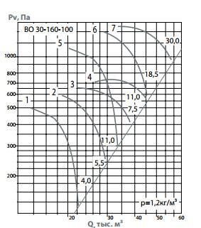 30-160-100(2)