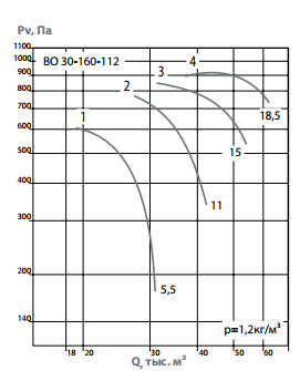 30-160-112(2)