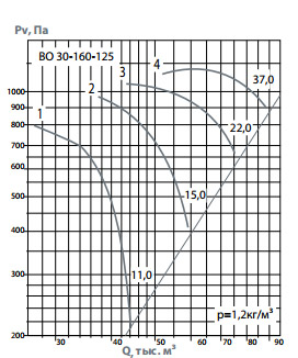 30-160-125(2)