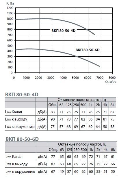 80-50(2)