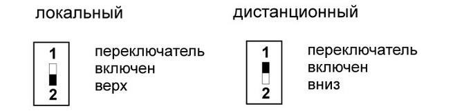 срм25щ1