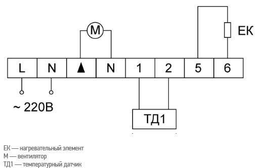 Инструкция Eberle 525