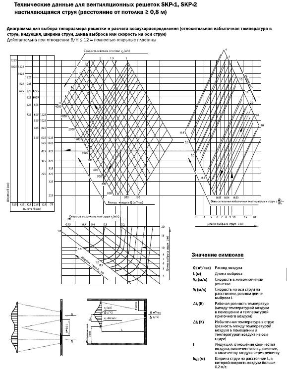 skp_graf
