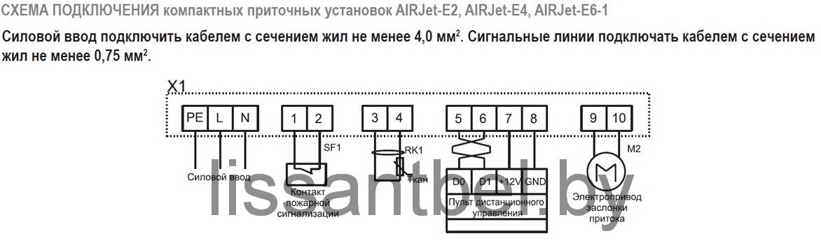 СХЕМЫСХЕМА ПОДКЛЮЧЕНИЯ компактных приточных установок AIRJet-E2, AIRJet-E4, AIRJet-E6-1