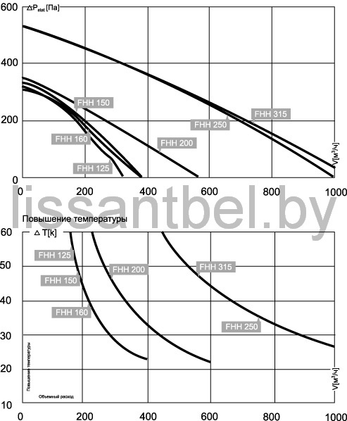ffh_graf_i-1